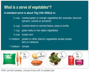 vegetable_serves_table_web